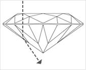fa4b048e04e Diamant med en lav eller flad slibning