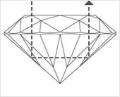 df3f9650061 Viden om diamanter - Smykkebutikken